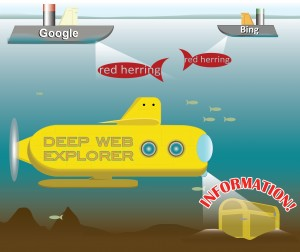 Surfing the Web Vs. Diving into its Depths: How do you find information?